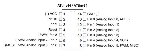 Arduino-Tiny project - Google Code
