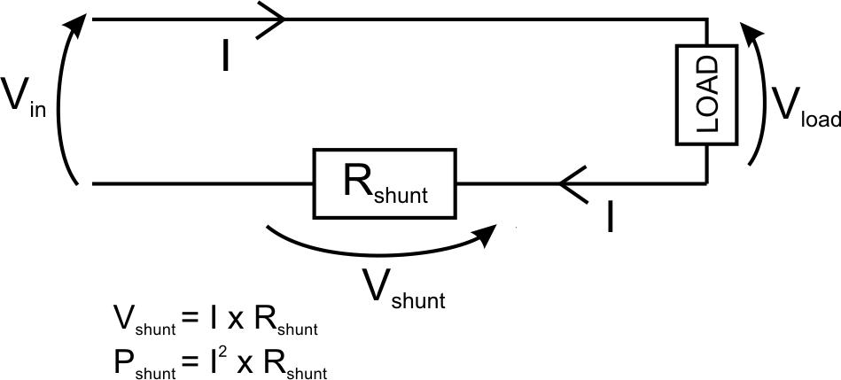 how to choose shunt resistor